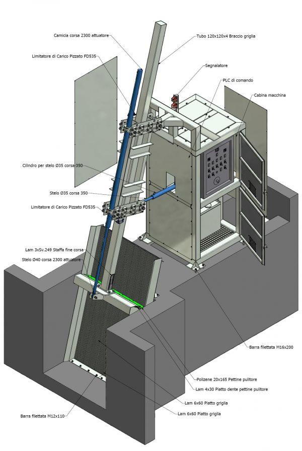 Sgrigliatore oleodinamico fisso for Pulitore di cabina